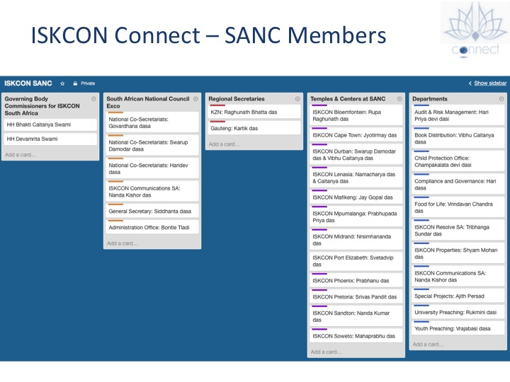 ISKCON Connect - SANC members